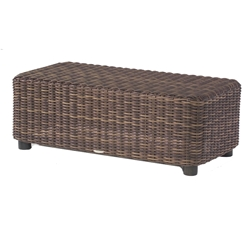 Woodard Sonoma Rectangle Cocktail Table - S561211